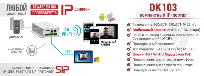 Новинка! BEWARD DK103 - преобразователь аналогового домофона в IP