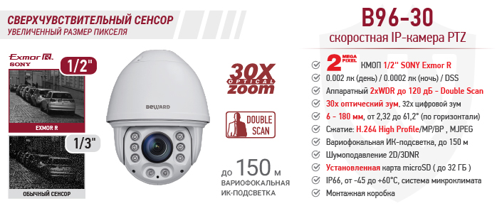 Скоростная IP-камера B96-30 для наружного наблюдения с варифокальной ИК-подсветкой до 150 м
